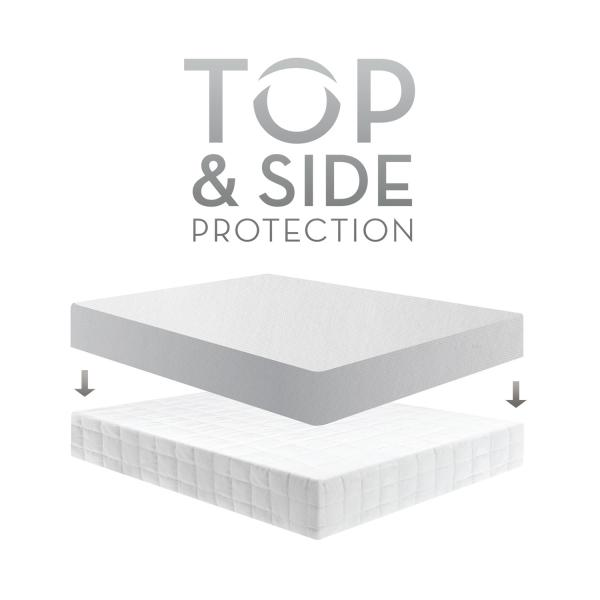 Top & Side Protection